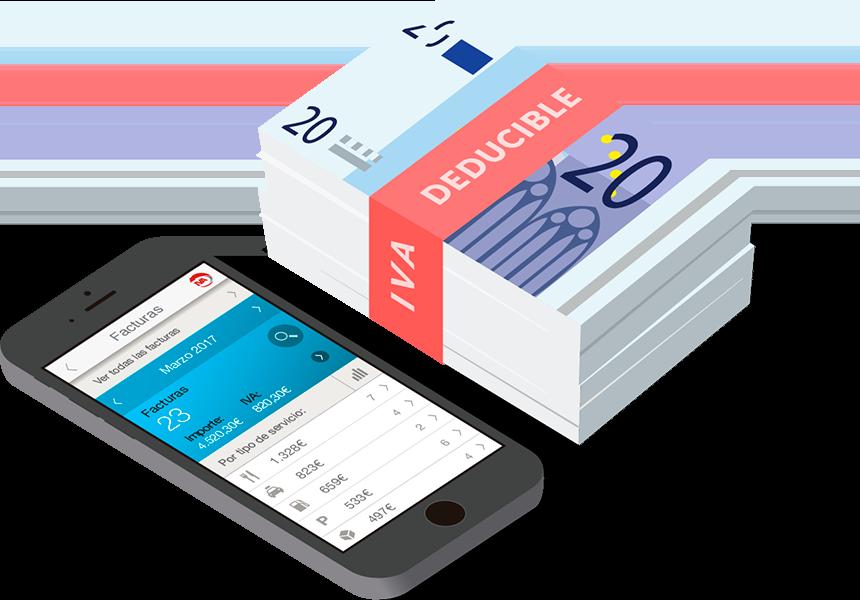 Deducción automática del IVA